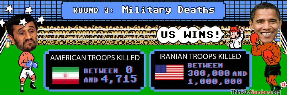 War: Iranian Troops Killed vs American Troops Killed - Military Deaths (Infographic)