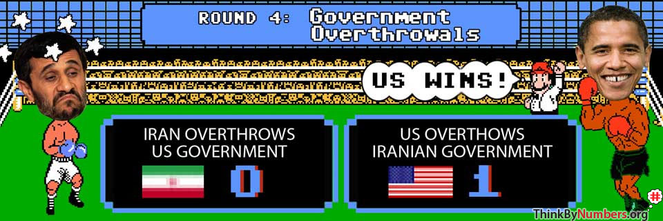 War: US Overthrows Iranian Government (Infographic)