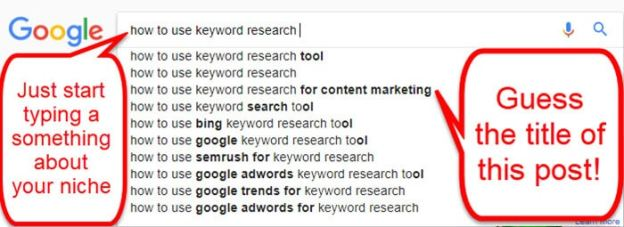 how to use keyword research for content marketing
