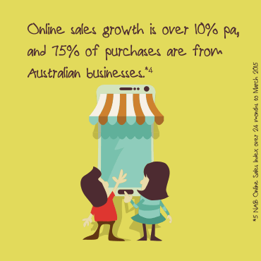 online-sales-growth-001