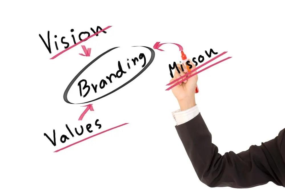 Branding your Firm