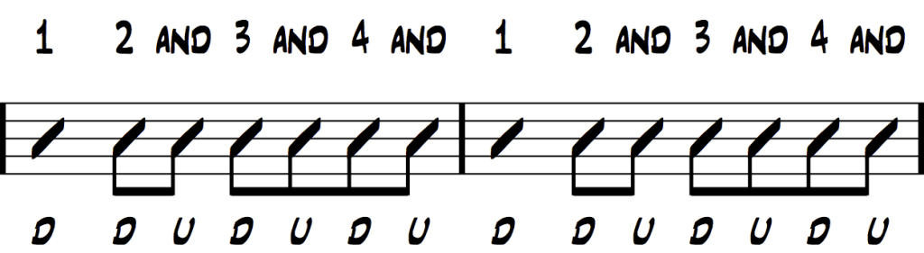 guitar strumming pattern 4