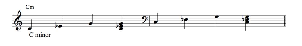 c minor triad