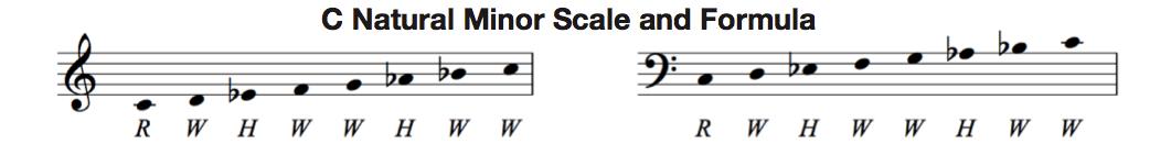C natural minor scales