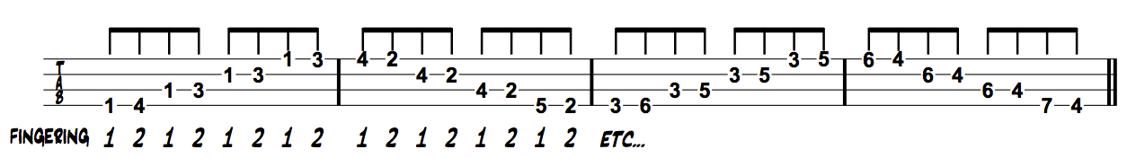 Thinking Musician Bass Minor Pentatonic