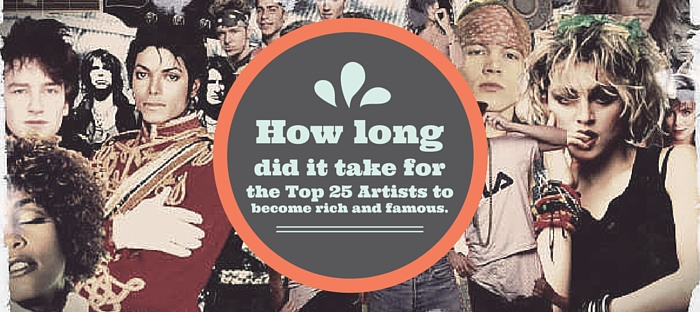 How Long Did it Take for the Top 25 Artists of all Time to Become Rich and Famous?