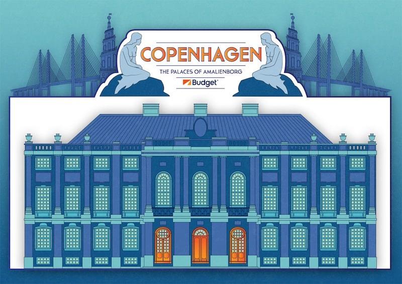 Copenhagen E-card - Budget