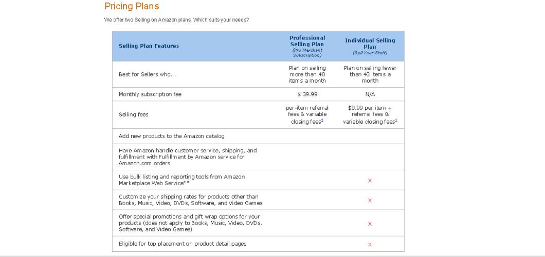 Selling on Amazon: Professional Seller versus Individual Seller