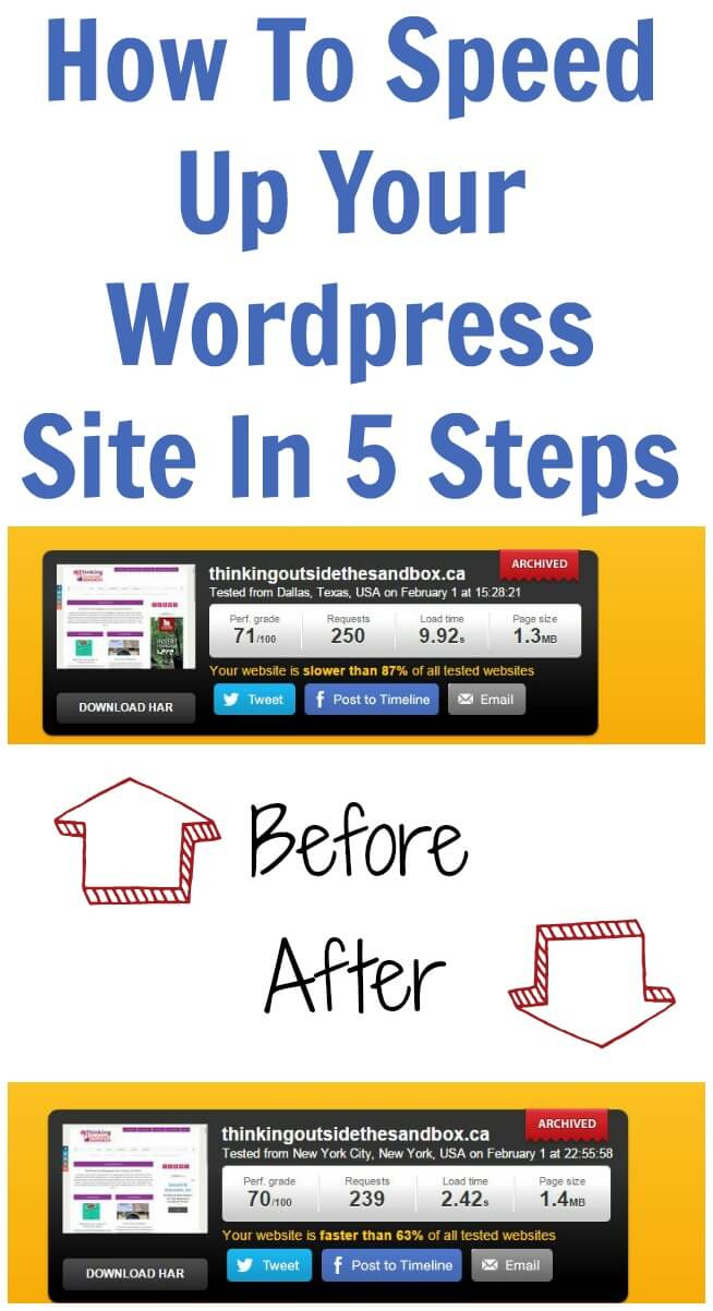 How To Speed Up Your WordPress Site In 5 Steps