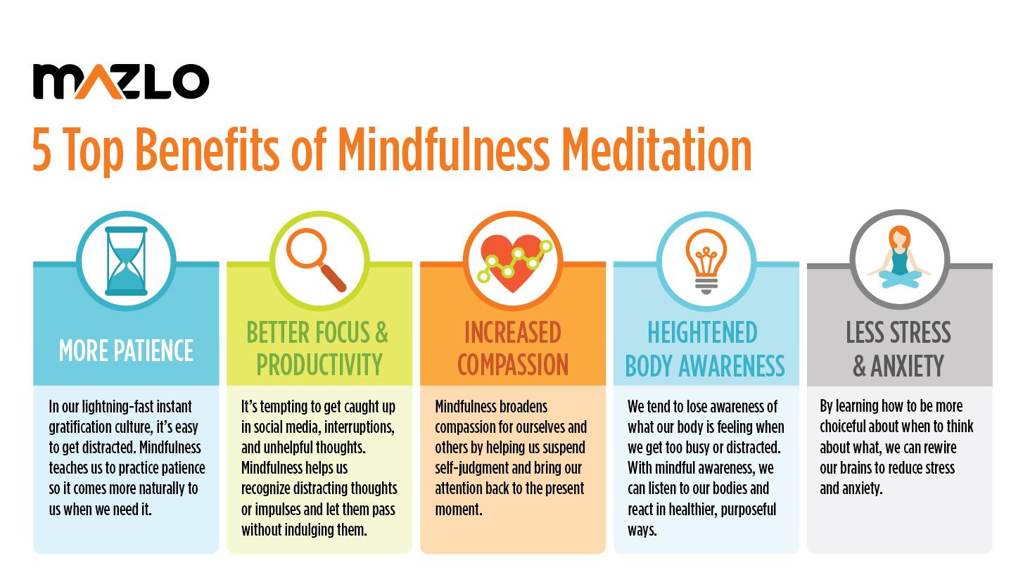 Mindfulness Meditation Amp Addiction