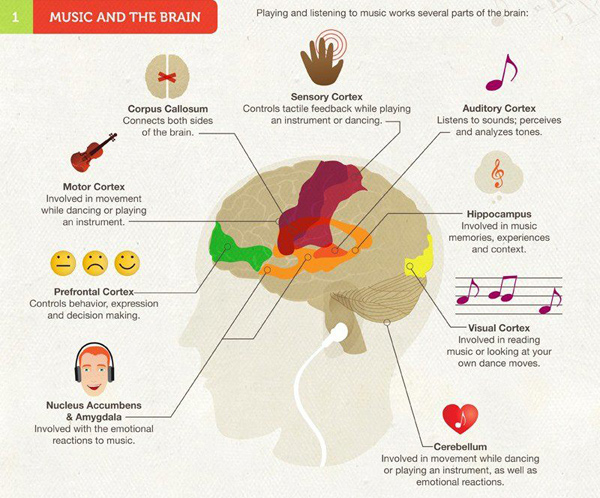 Music Can Change Your Mind-Think Marketing Magazine