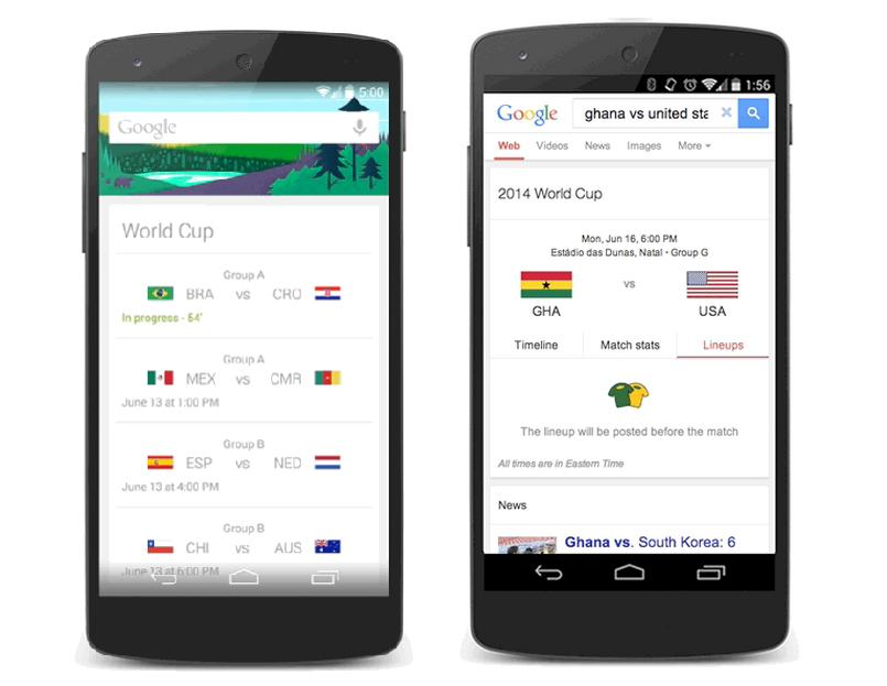 Google Trends for tracking World Cup