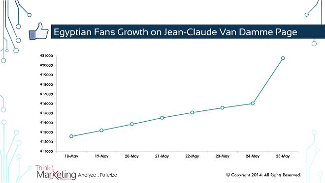 Jean-Claude Van Damme Fans in Egypt