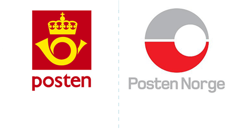 The Rebranding of Posten Norge