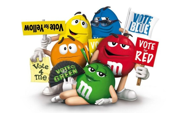 M&M Candy Characters