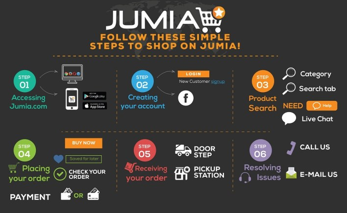 Infograph-PR-Jumia-Egypt-announces-plans-for-the-unprecedented