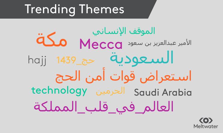Digital Insights: Hajj and KSA's journey to a smarter Hajj