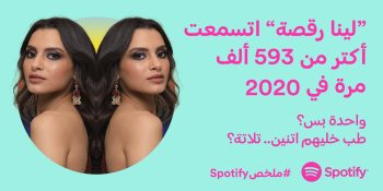 Spotify 2x1