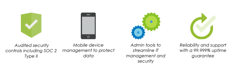 law firm IT services Audited security controls including SOC 2 Type II Mobile device management to protect data Admin tools to streamline IT management and security Reliability and support with a 99.999% uptime guarantee