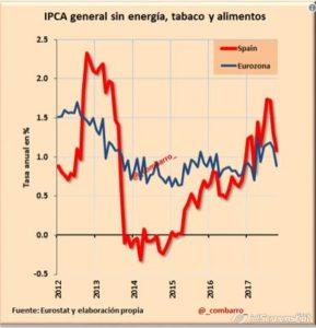 2017-11-18_21-56_IPC de Europa (oct