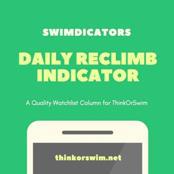 daily reclimb indicator high low for think or swim