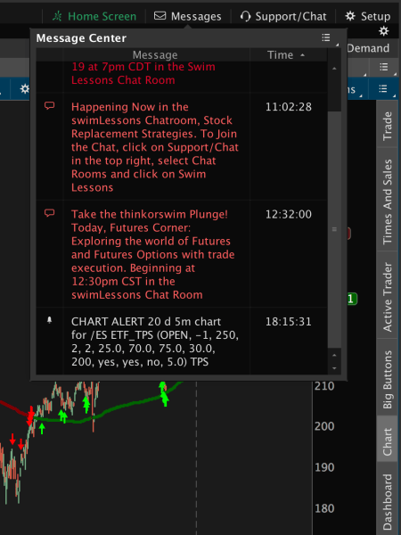 Connors TPS high probability ETF trading strategy for ThinkOrSwim - Alerts