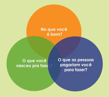 three_circles1