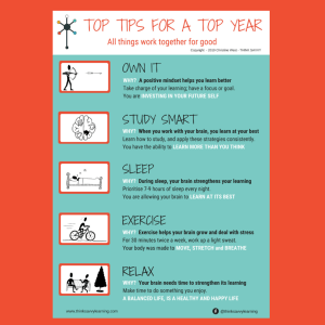 Top Tips Poster Shop