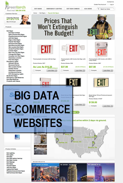 Big Data Websites