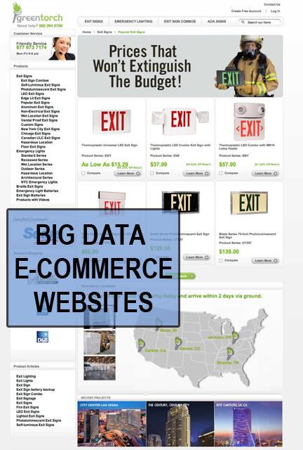 Big Data Websites