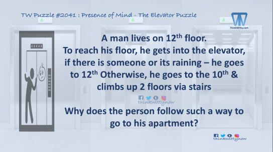 Puzzle 2041 thinkwitty.com - Presence of Mind - Elevator Puzzle