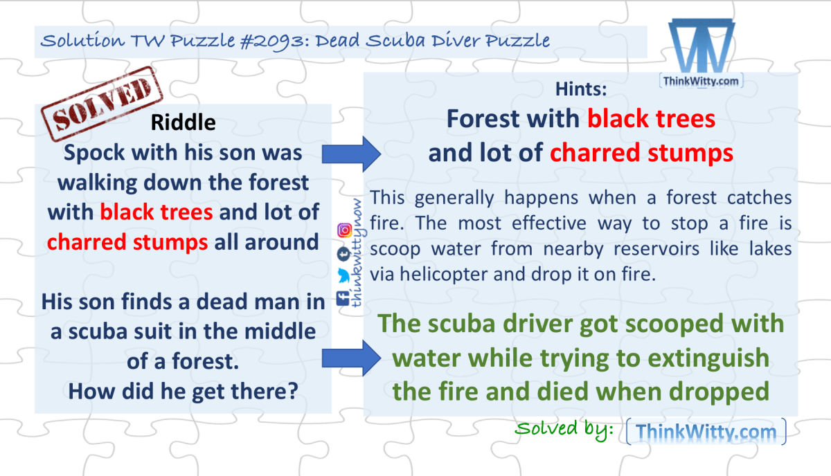Answer to Dead Scuba Diver in Forest Puzzle - Think Witty