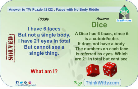 Answer to Puzzle 2122 thinkwitty.com - Faces with no body Riddle