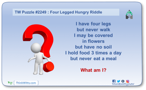 Puzzle 2249 thinkwitty.com - Four Legged Hungry Riddle - Presence of mind