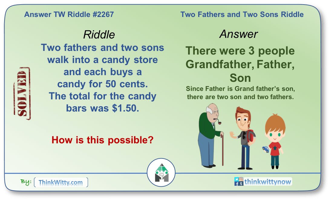 Answer To The Two Fathers And Two Sons Riddle Think Witty