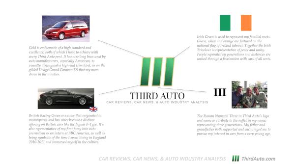 Third Auto Logo