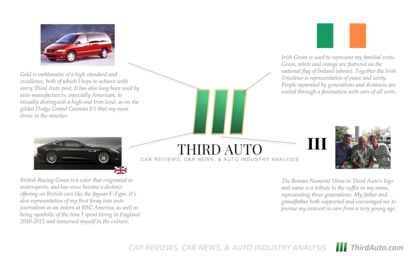 The Meaning Behind Third Auto's Name & Logo