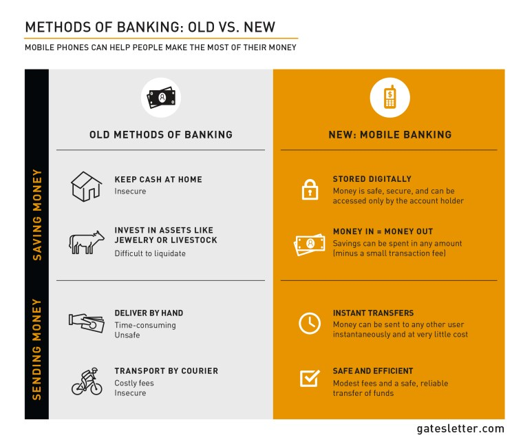 2015_AL_Banking_old_vs_new_Infographic_EN_WITH URL copy