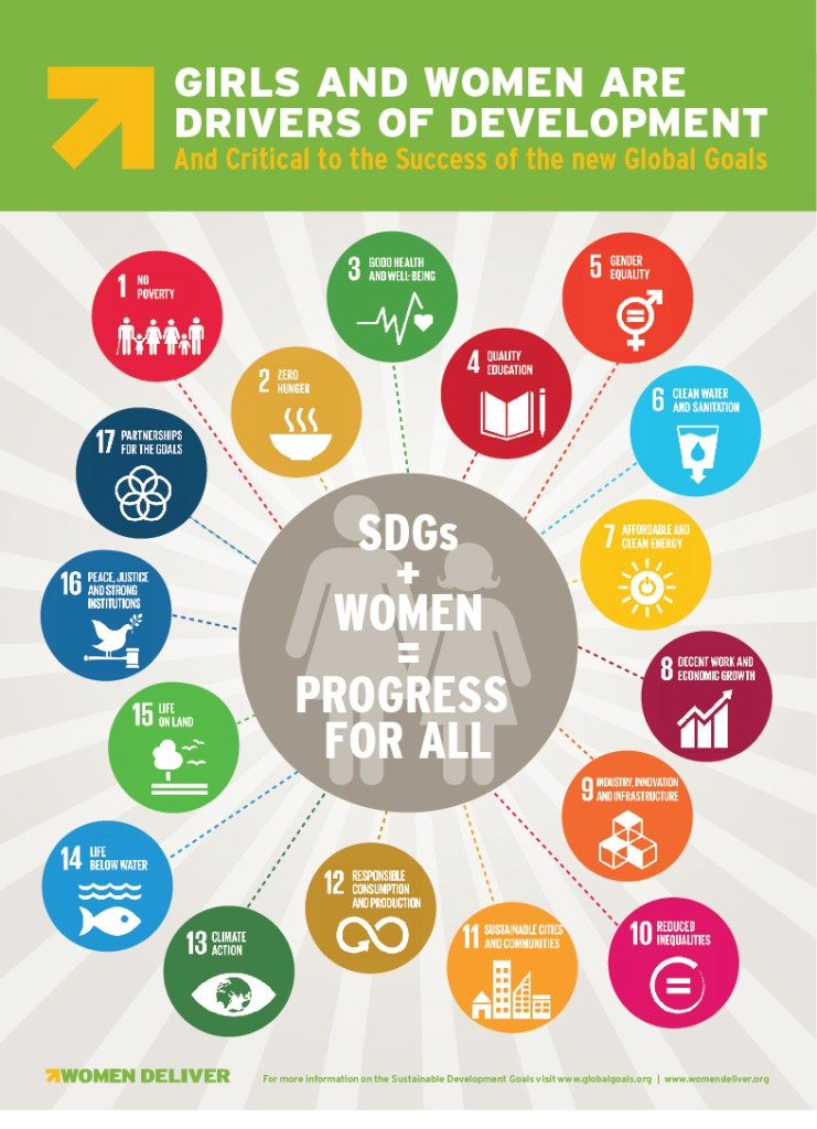 GlobalGoals_Infographic_5x7_front