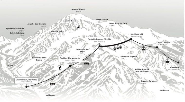 Skymap Monte Bianco