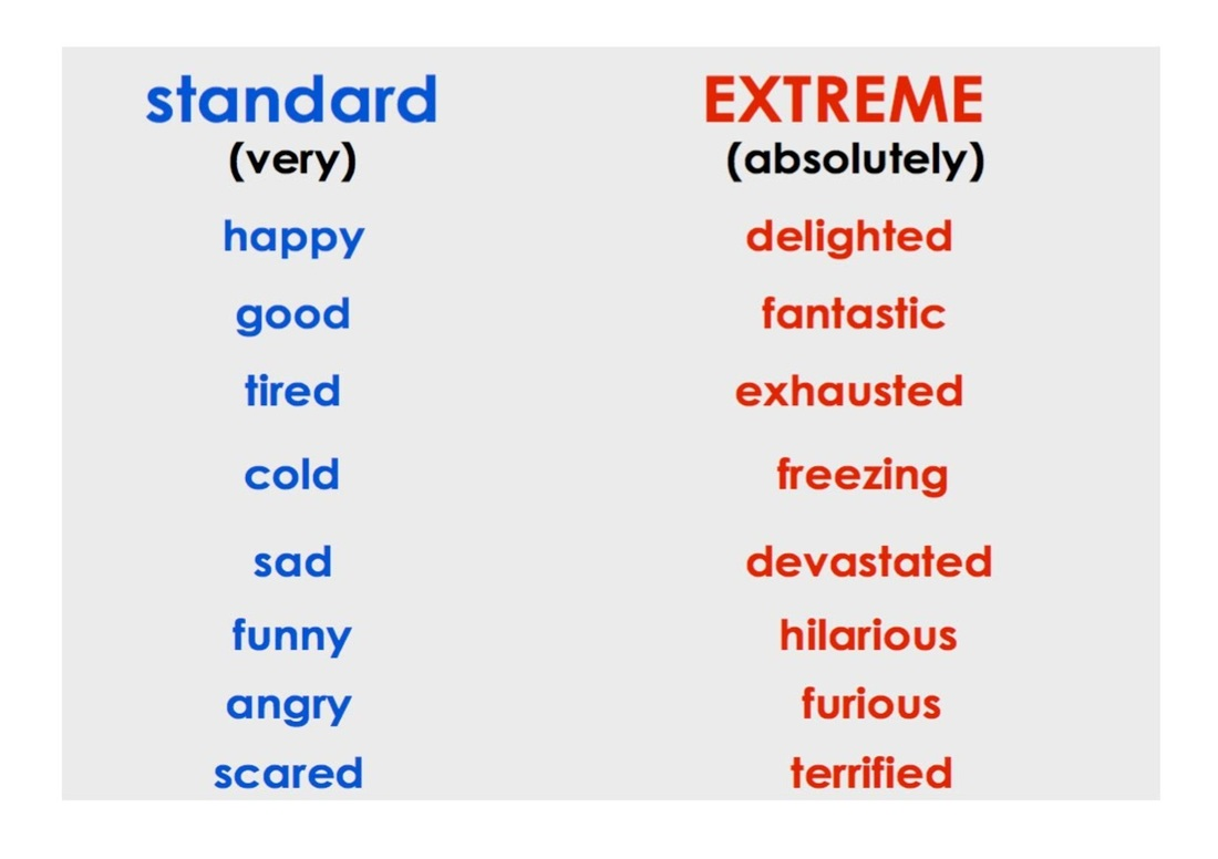 Adjectives Amp Imperatives