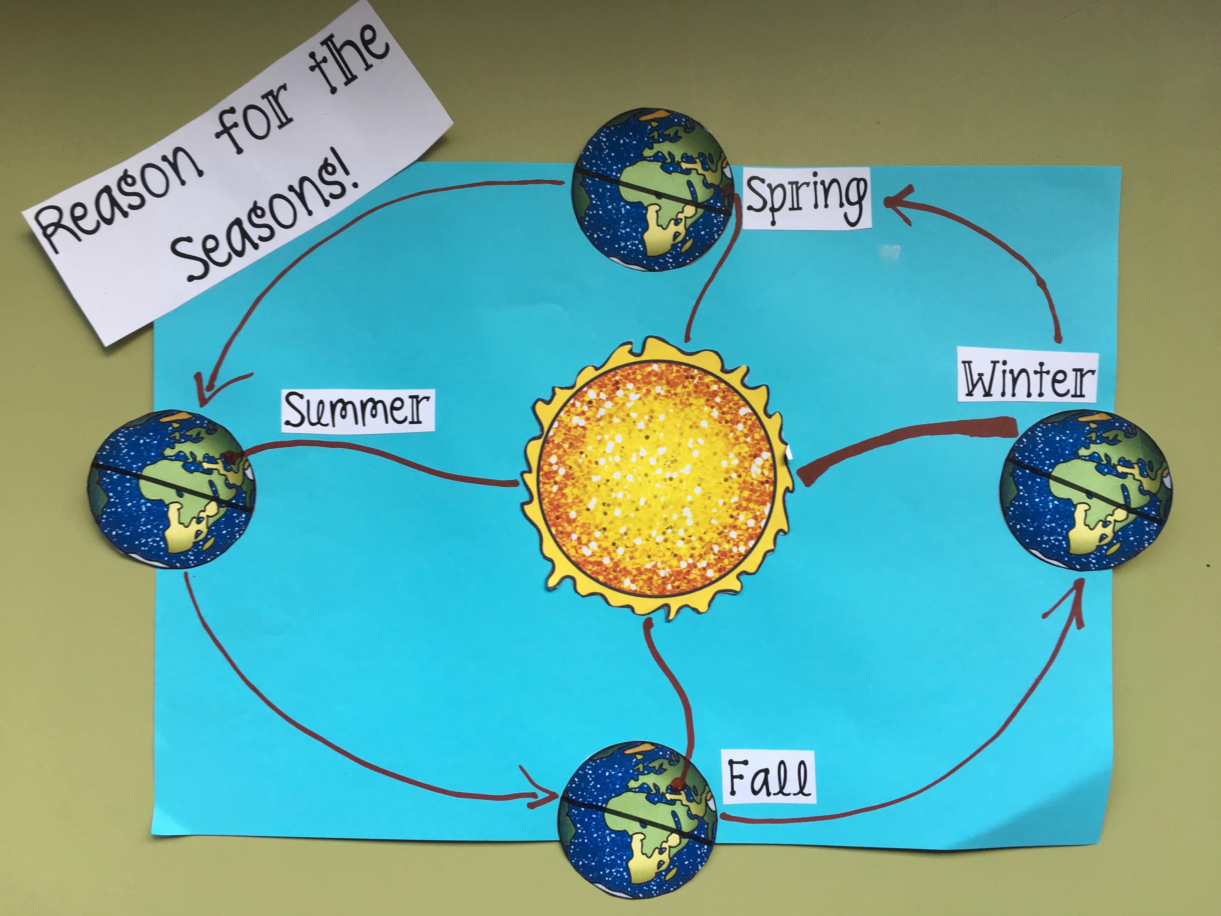 Reason For The Seasons 2 Fourth Grade