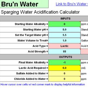 brunwater