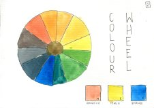 sketch 20160402 Colour Wheel 2