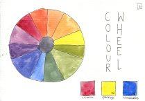sketch 20160402 Colour Wheel 4