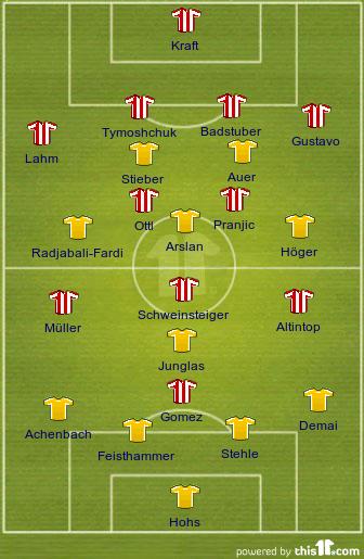 Aachen v Bayern