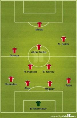Egypt XI vs NZ