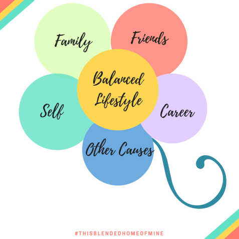 How To Unbalance Your Life - This Blended Home of Mine _ Personal Development, Balanced Lifestyle, Self Improvement