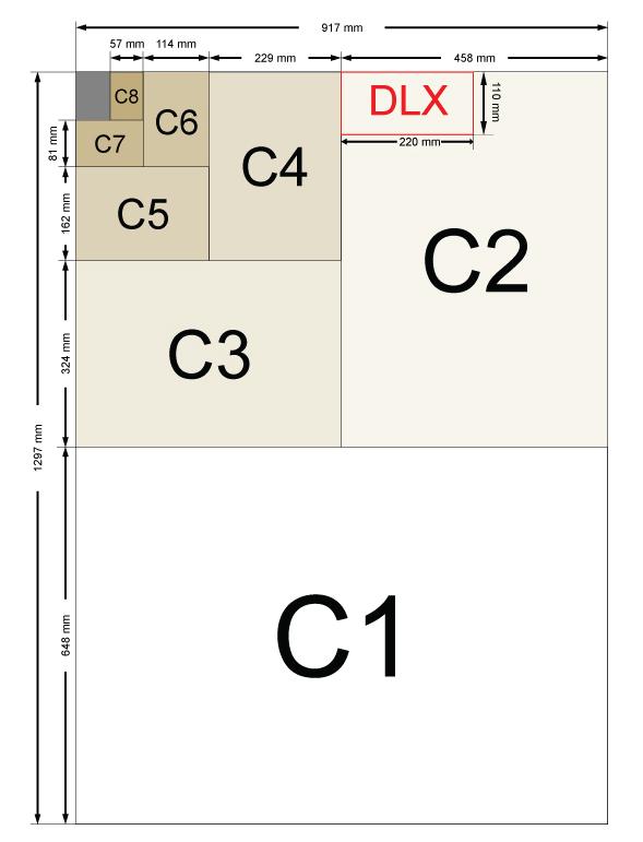 ISO_216_C_Series