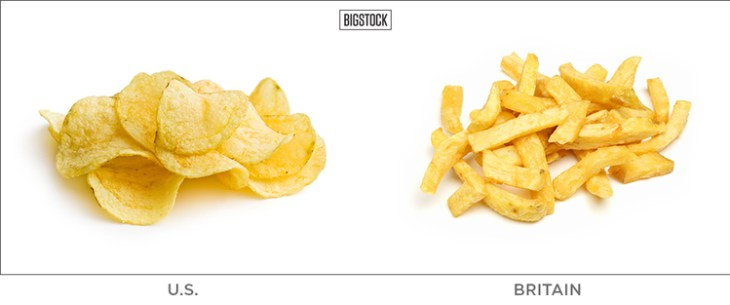britain_us_chips